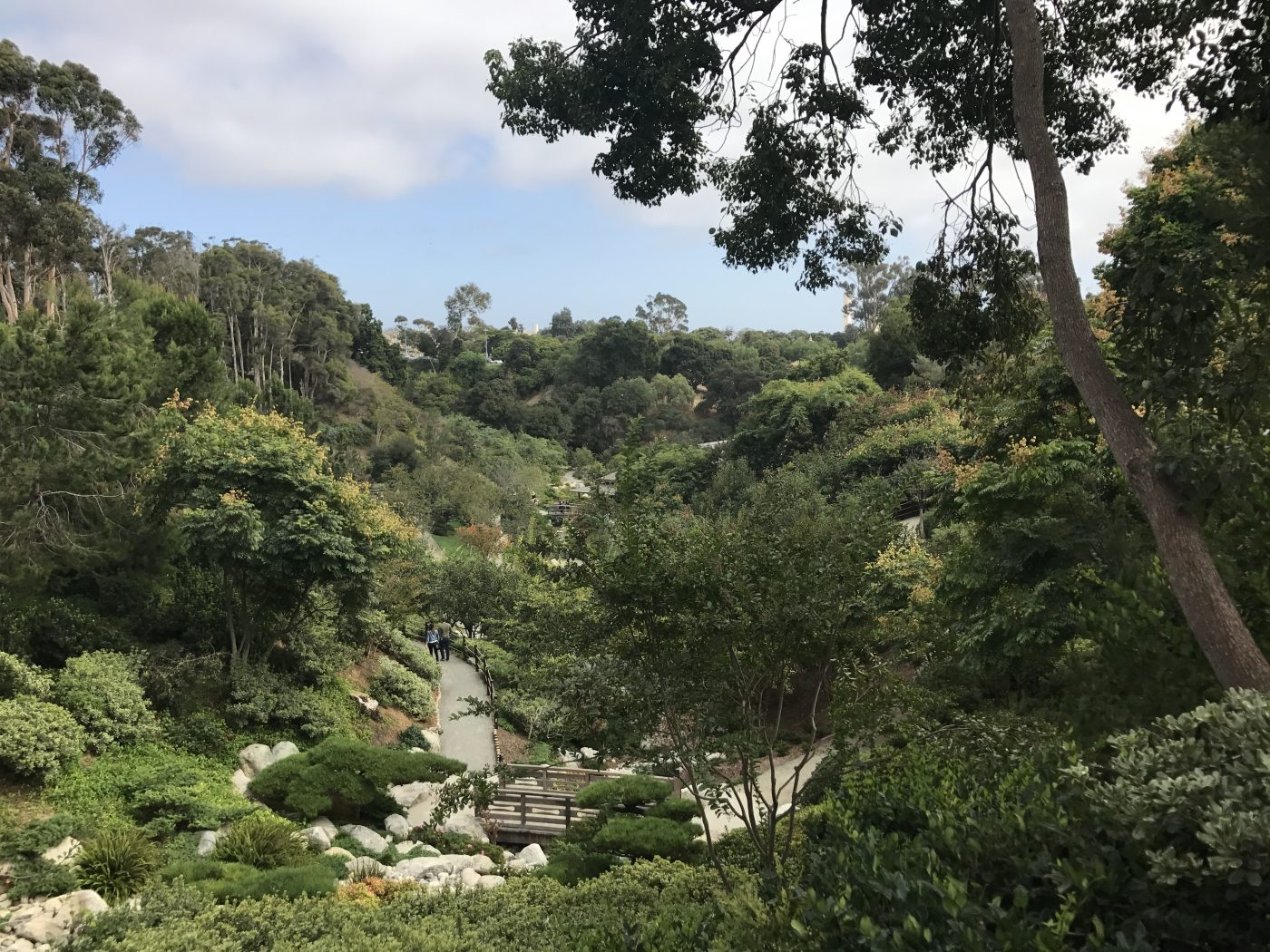 Best US Cities: Balboa Park San Diego