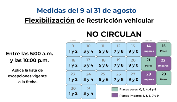 Costa Rica Driving Restrictions. Image via CNE