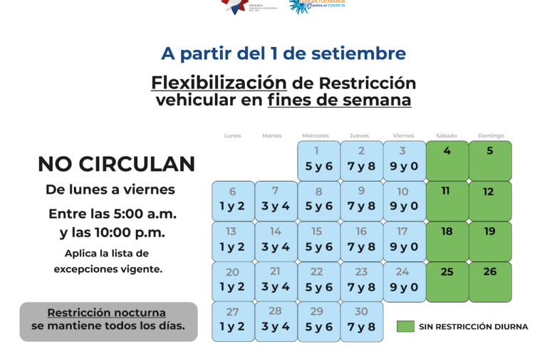Costa Rica Driving Restrictions September 2021